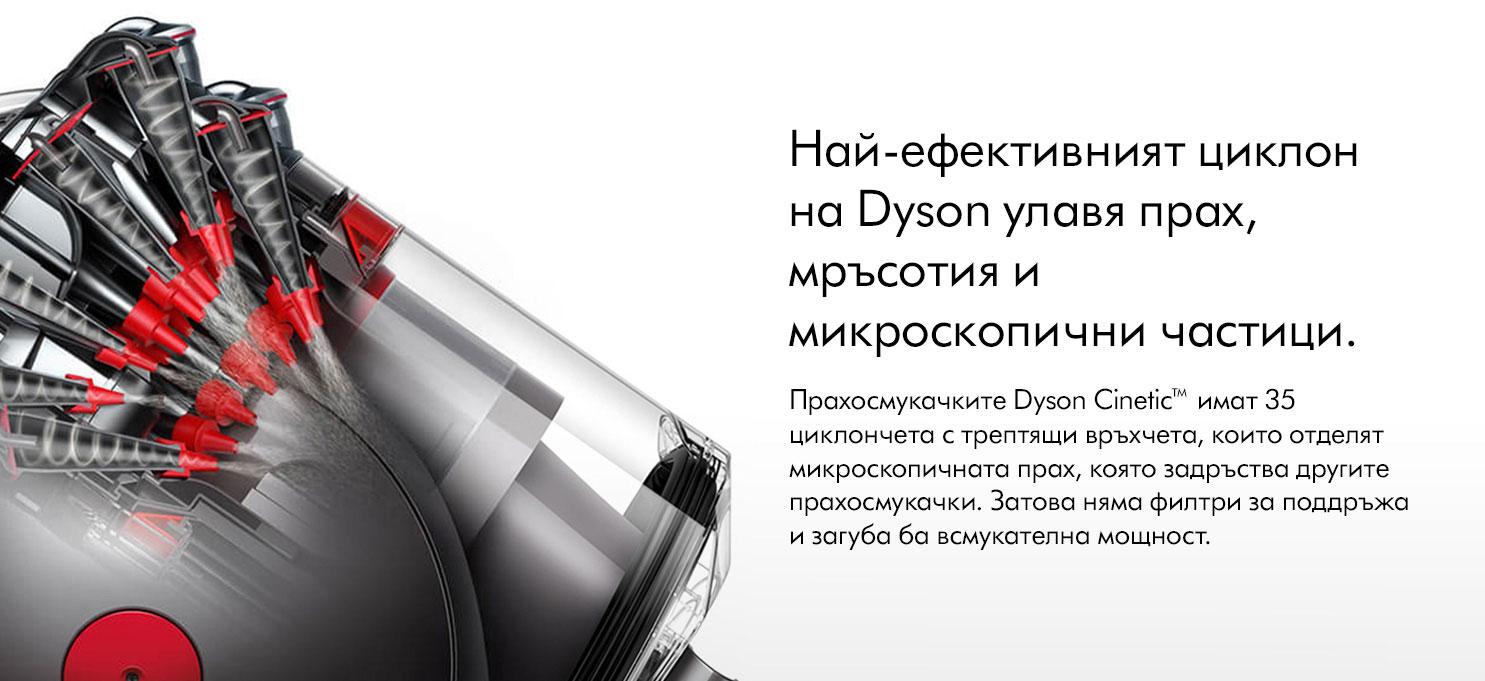 Cycllon